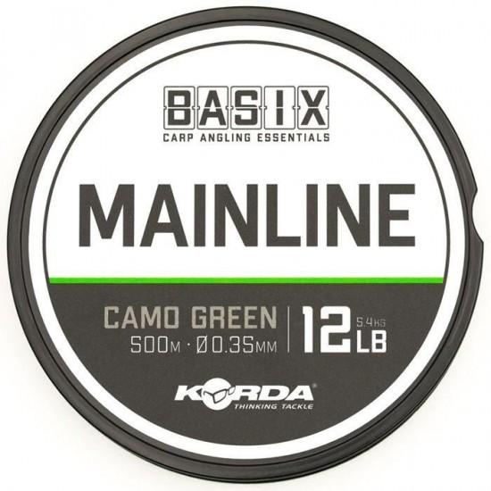Влакно Korda Basix Mainline 500m