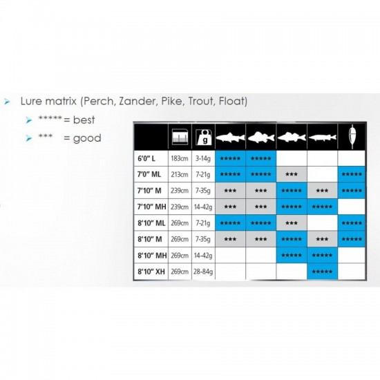 Спининг сет Shimano FX SPINNING 210ML 7-21гр